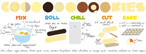 It's simple and yummy process ^___^ *repeat mix_roll_chill_cut_bake*
