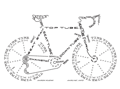 learningtobreathe:  Where was this diagram ten years ago when I started riding?
