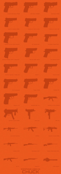 jtdumproff:  Chuck Weapon Sheet (found via dailyinspiration.nl)