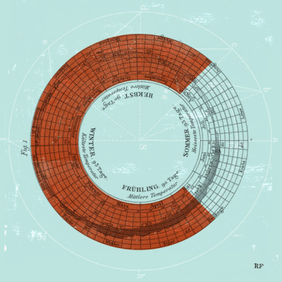 feltron:  Great palette. roomthily:  weather chart as typography (Ryan Frease), part of last year's Alphabattle via LetterCult