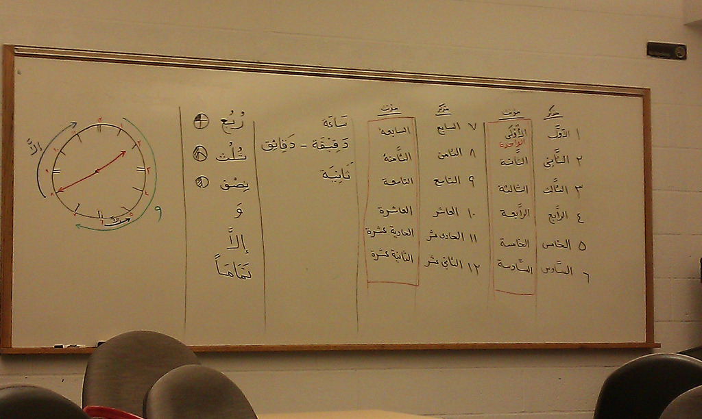 My Arabic Professor's chart on how to tell time. -cooneythekid