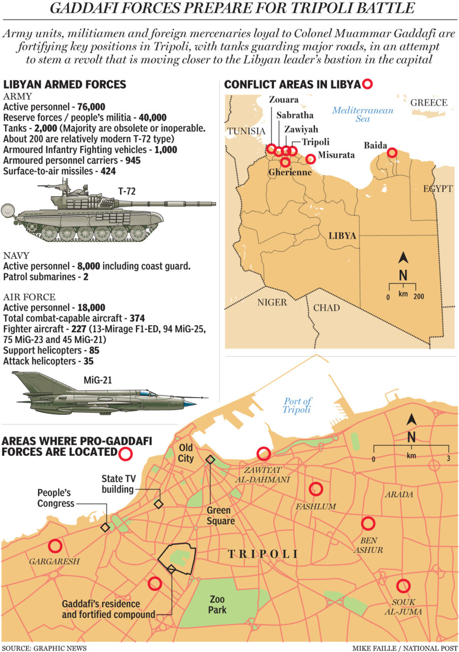 Graphic: Gaddafi forces prepare for Tripoli battleArmy units, militiamen and foreign mercenaries loyal to Colonel Muammar Gaddafi are fortifying key positions in Tripoli, with tanks guarding major roads in an attempt to stem a revolt that is moving closer to the Libyan leader's bastion in the capital.Crisis in Libya: 'We will stand and fight'Gaddafi clings to power as battles rage across Libya