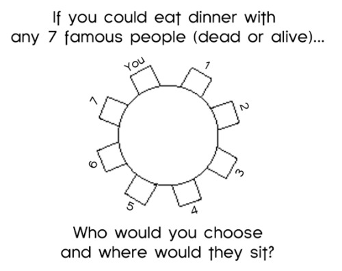 1. Stanley Kubrick 2. Charles Darwin 3. Dave Grohl 4. Conor Oberst 5. Jacques Brel 6. Oscar Wilde 7. Laura Marling This is a difficult exercise, I'm constantly adjusting it as I think of other people. No matter how timeless, beautiful or inventive some of them were, I need Laura Marling by my side for comfort and Dave Grohl in front of me to get caught in a gaze.