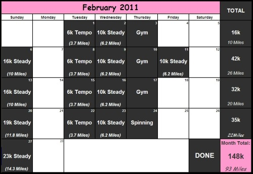 ~ For my records,February 2011 Summary ~ How badass, am I? Answer: So badass. :)