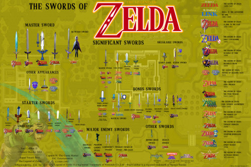 Swords of The Legend of Zelda It's not a complete list, but it's still interesting to look at anyway. [by ~spongeboy1985 on deviantART]