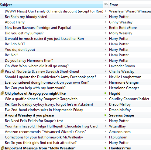 Ron Weasley's inbox