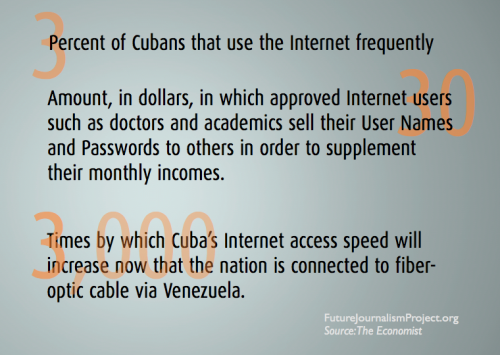 3: Percent of Cubans that use the Internet frequently 30: Amount, in dollars, in which approved Internet users such as doctors and academics sell their User Names and Passwords to others in order to supplement their monthly incomes. 3,000: Times by which Cuba's Internet access speed will increase now that the nation is connected to fiber-optic cable via Venezuela. Source: The Economist - Wired, At Last: The Battle of the Blogs Begins
