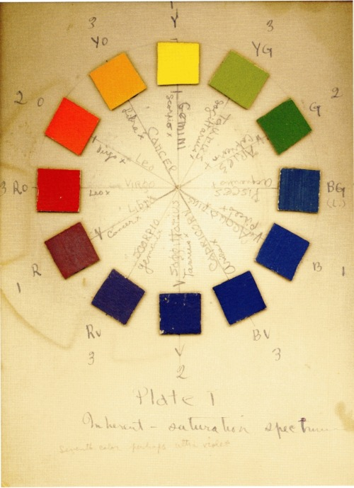 oddresonance: Stanton MacDonald-Wright: 'Plate 1, Inherent Saturation' (undated)