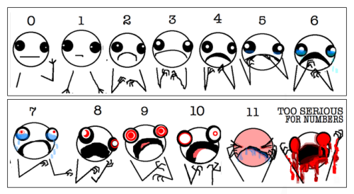 inadvertentpremed:  A better pain scale, via Hyperbole and a Half: 0:  Hi.  I am not experiencing any pain at all.  I don't know why I'm even here.   1:  I am completely unsure whether I am experiencing pain or itching or maybe I just have a bad taste in my mouth.2:  I probably just need a Band Aid.3:  This is distressing.  I don't want this to be happening to me at all.4:  My pain is not fucking around.5:  Why is this happening to me??6:  Ow.  Okay, my pain is super legit now.7:  I see Jesus coming for me and I'm scared.    8:  I am experiencing a disturbing amount of pain.  I might actually be dying.  Please help.9:  I am almost definitely dying.10:  I am actively being mauled by a bear.11: Blood is going to explode out of my face at any moment.Too Serious For Numbers:  You probably have ebola.  It appears that you may also be suffering from Stigmata and/or pinkeye.