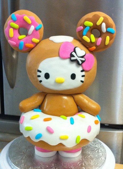 Tokidoki x Hello Kitty Donutella Cake Yes, it's a cake!