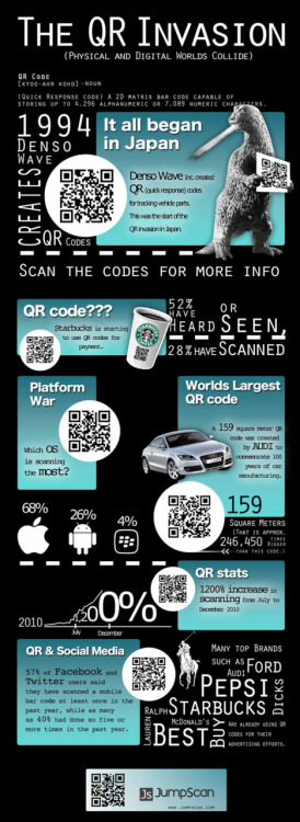 The QR Scoop Who's scanning them, what kinds of devices they're using and what brands are running QR code campaigns. You can scan every QR code in this infographic to get more info! Powered by Mashable