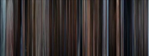 moviebarcode:   Eternal Sunshine of the Spotless Mind (2004)