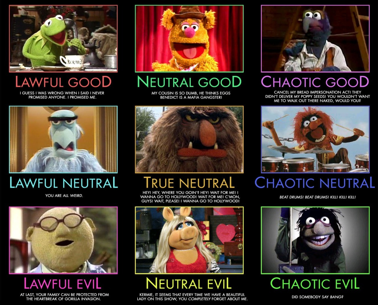 Mightygodking.com » ALIGNMENT CHART! The Muppet Show