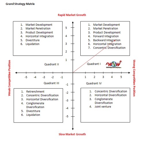 coca cola external factors evaluation matrix Pattern, formulation, implementation and evaluation ✓ mission, vision and value ○ mission and vision statement, goals, objectives, policies and value statement ✓ external & internal elements ○ efe & ife matrix and external and internal forces ✓ classical types of strategic 571 example of coca-cola company.