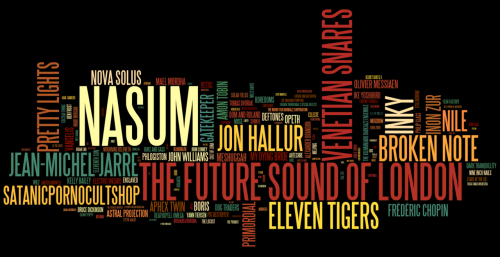 My recent Last.fm charts in a word cloud. Make yours!