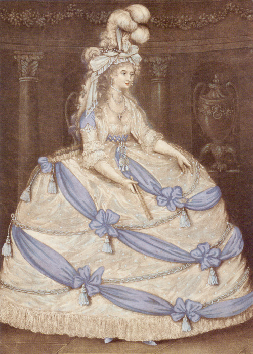 fripperiesandfobs:  Caroline, Princess of Wales 1795
