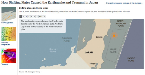 How Shifting Plates Caused the Earthquake and Tsunami in Japan [Interactive]