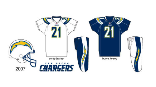 March 14, 2007 – The Chargers unveil new uniforms at a private U.S. Grant Hotel fashion show in San Diego. They feature navy blue jerseys and white pants for most home games, white jerseys and navy pants for road games and powder blue jerseys with white pants for designated home games. The most noticeable change is a metallic-white helmet that features a gold bolt outlined in powder blue and navy. San Diego Chargers | Uniform Visual Timeline