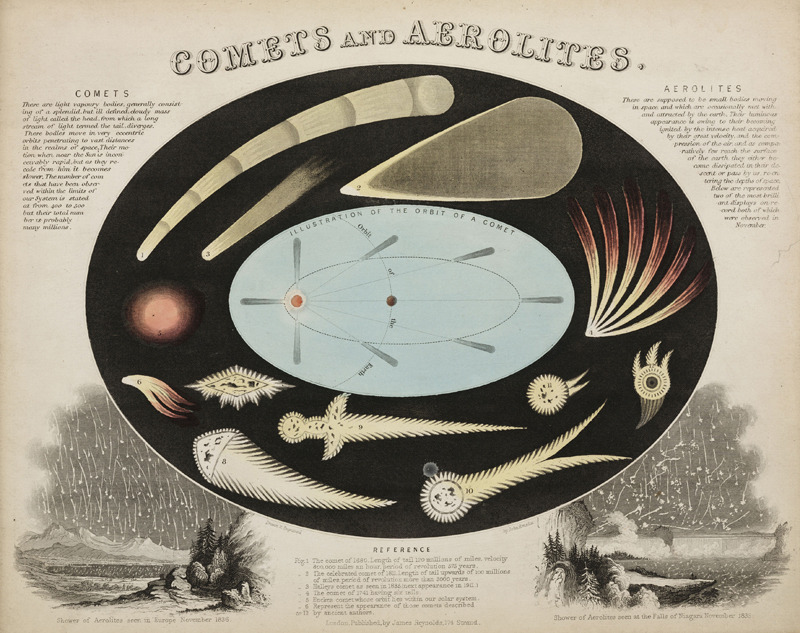 "gretchenjonesnyc:  ""Comets and Aerolites"""