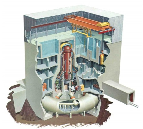 This is what a nuclear reactor looks like! via world-nuclear-news.org