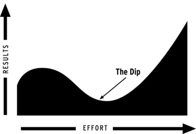 To anyone starting anything: Make it through the DIP!