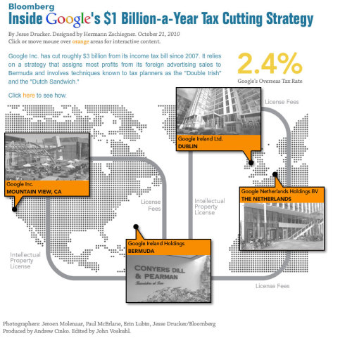 A graphic from Bloomberg News shows how Google shaves billions off its income taxes each year. The report's author, Jesse Drucker, appears on Fresh Air today to talk about how offshore tax havens have saved companies billions of dollars in the past few years.