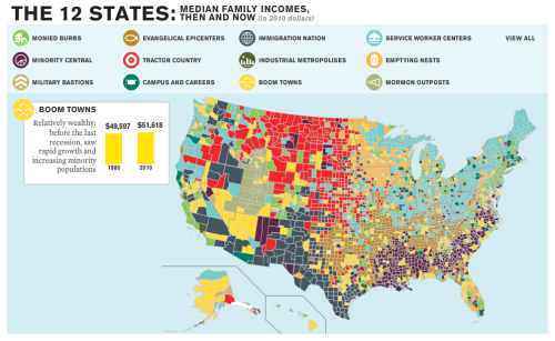 sunfoundation:  The 12 States of America  Since 1980, income inequality has fractured the nation.  Click each icon to see each of the dozen states, which counties belong  to them and how median income has changed over the last 30 years.
