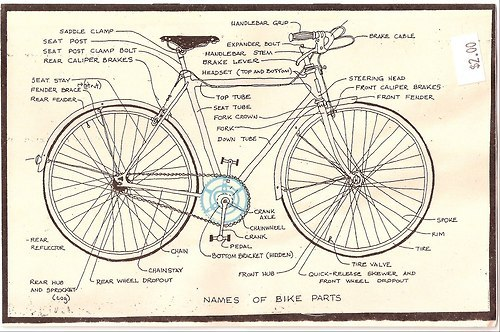 Bikes || Design || Timoni West  || Part Names Of A Bike