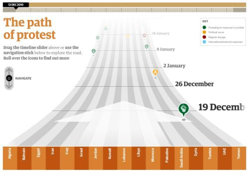 soupsoup:  Middle East Protest Interactive Timeline Really impressive work here by the Guardian