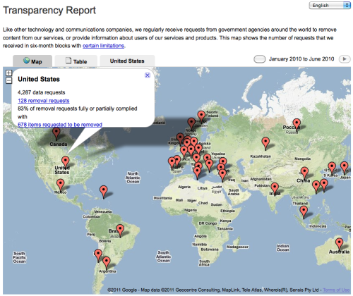 sunfoundation:  Google Transparency Report  Like other technology and communications companies, we regularly receive  requests from government agencies around the world to remove content  from our services, or provide information about users of our services  and products. This map shows the number of requests that we received in  six-month blocks with certain limitations.   very interesting