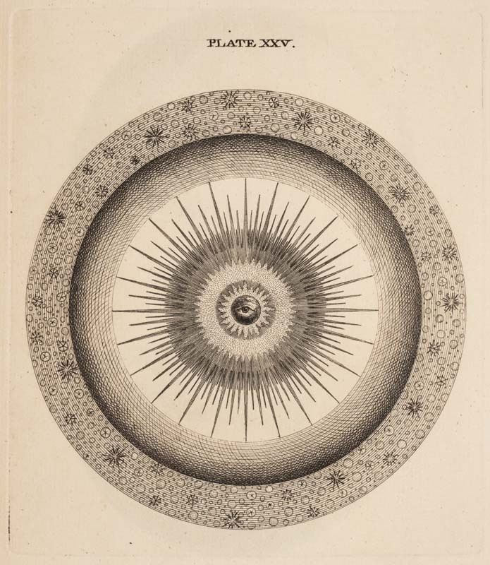 Thomas Wright. An Original Theory or New Hypothesis of the Universe, 1750.   A spherical galaxy in cross-section. Linda Hall Library of Science, Engineering & Technology