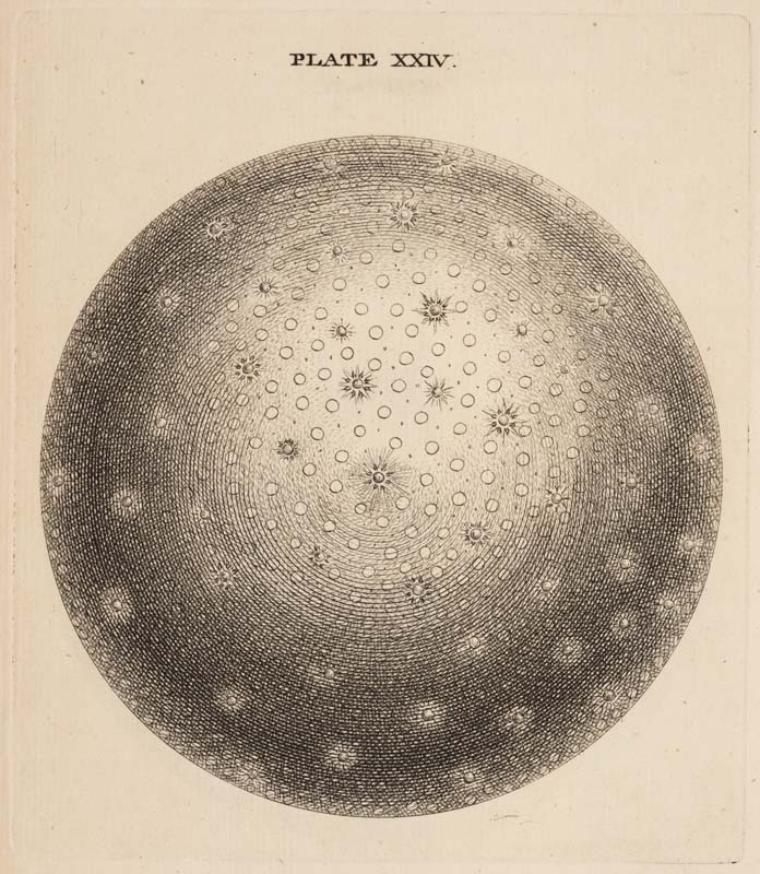 Thomas Wright. An Original Theory or New Hypothesis of the Universe, 1750. The exterior of a spherical galaxy. Linda Hall Library of Science, Engineering & Technology