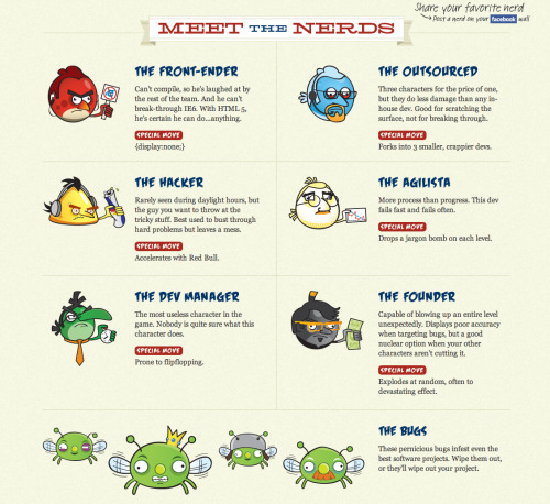 """This Dev Team Don't Stand for No Bugs"" ""Angry Nerds,"" a spoof on Angry Birds for April Fools' Day."