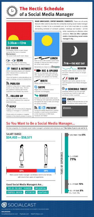 So you wanna be a social media manager? (via socialcast) Sounds pretty fun to me! After a brain-exploding day at Museums & the Web yesterday, I'm still excited to plow through twitter and various blogs to hear what others have to say. Wonders of social media never cease to amaze me… Keep questioning,Sara