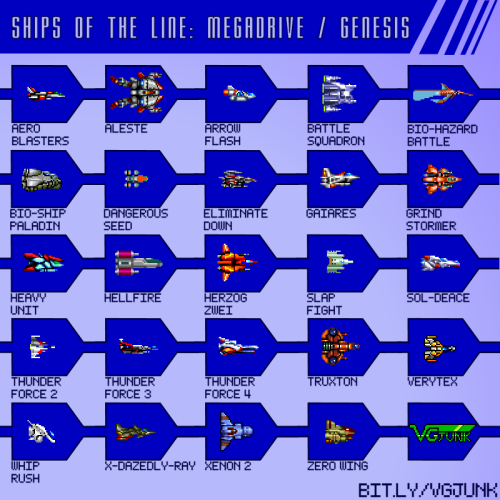 So, here's a thing I made: 24 ships from 24 Megadrive / Genesis shooters. My favourites? I like the chubby little Zero Wing ship, but Hellfire is always a huge nostalgia bomb for me. There's a larger version here, if you'd prefer.
