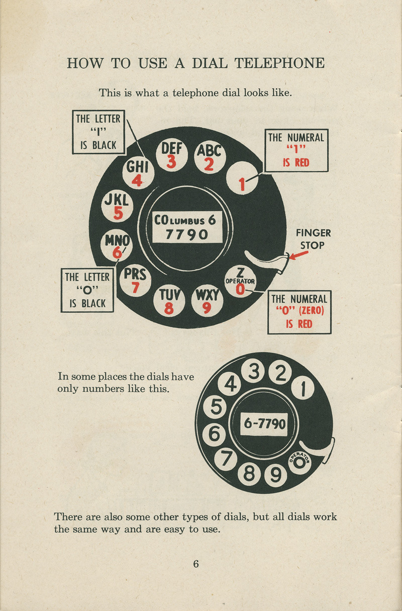 How to use a dial telephone… good times! edo8:  blueelectricroom