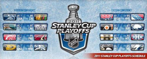 nhl-offseason:  Best way to sum up the Stanley Cup Playoffs: Say your final goodbyes to loved ones for the next two months. Playoffs bitches!