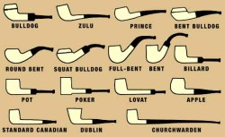 Know your Pipe by shape