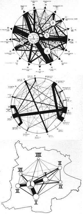 the-rx:  TRAFFIC DIAGRAMS OF KREFELD, GERMANY, 1958IN: DEUTSCHER STÄDTEBAU NACH 1945