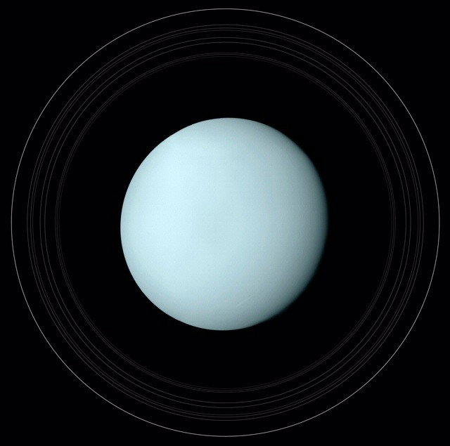 scipsy:  Uranus and Its Rings