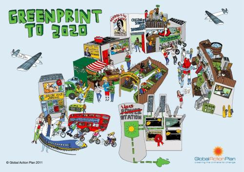 Greenprint 2020 - our vision of a sustainable future :)