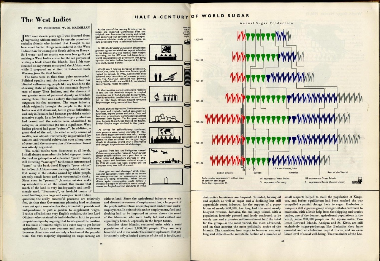 "Wikipedia: Isotype  The first rule of Isotype is that greater quantities are not  represented by an enlarged pictogram but by a greater number of the  same-sized pictogram. In Neurath's view, variation in size does not  allow accurate comparison (what is to be compared – height/length or  area?) whereas repeated pictograms, which always represent a fixed value  within a certain chart, can be counted if necessary. Isotype pictograms  almost never depicted things in perspective in order to preserve this clarity, and there were other guidelines for  graphic configuration and use of colour. The best exposition of Isotype  technique remains Otto Neurath's book International picture language (1936). ""Visual education"" was always the prime motive behind Isotype, which   was worked out in exhibitions and books designed to inform ordinary   citizens (including schoolchildren) about their place in the world. It   was never intended to replace verbal language; it was a ""helping   language"" always accompanied by verbal elements. Otto Neurath realized   that it could never be a fully developed language, so instead he called it a ""language-like technique""."