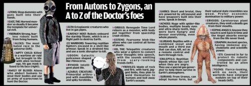 doctorwhoandthetardis:  From Auton's to Zygon's……. THE A ~ Z of The Doctor's Foes………  reblogged as part of our continuing series: Protips! Doctor Who for Newvians