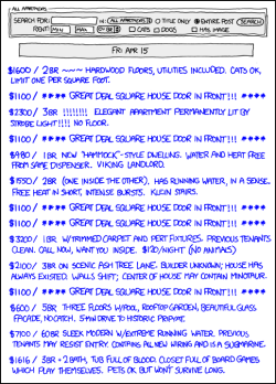 (via xkcd: Craigslist Apartments)