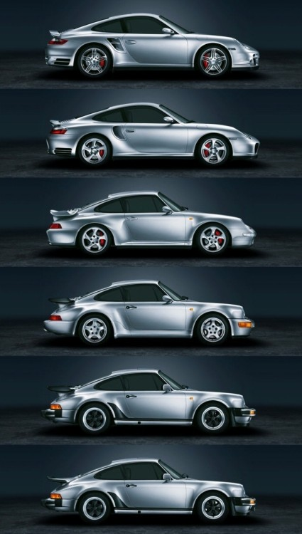 germaniron:  Porsche 911 Turbo History (1975 - 2008)