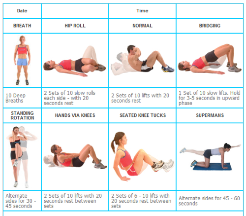 asfatasthat:  ABDOMINAL EXERCISES FOR BEGINNERS This workout will be done every other day for my Get Fit for A Challenge.