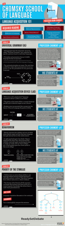 infographic love: click to embiggen. (via The Chomsky School of Language)