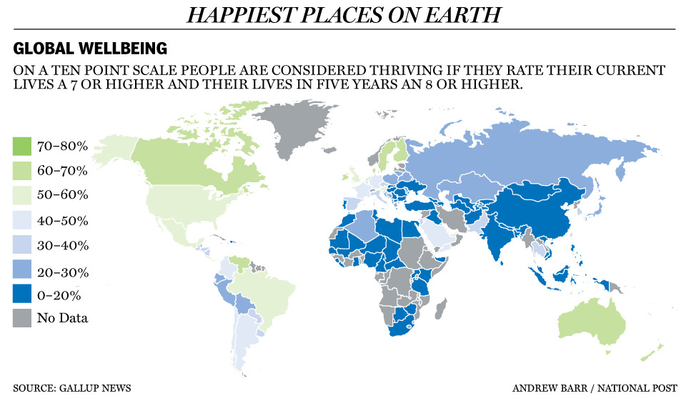 "Survey says: Canada is second happiest country in the worldAre you happy? According to a new global wellbeing survey from Gallup, 69% of Canadians rated their lives as ""thriving"" in 2010 — putting the country in a tie with Sweden for second place in the rankings. The top spot belongs to Denmark, where 72% of residents are feeling pretty great about life. Who could be sad in the country where meatballs are plentiful?Respondents had three options to choose from: ""thriving"" — where they classified their lives as "" a 7 or higher and their lives in five years an 8 or higher,"" ""struggling,"" or ""suffering.Here are the top 10 countries:1. Denmark: 72%2. Canada: 69%2. Sweden: 69%4. Australia: 66%5. Finland: 64%5. Venezuela: 64%7. Israel: 63%7. New Zealand: 63%9. Netherlands: 62%9. Ireland: 62%Here are the bottom 10 countries:1. Chad: 1%2. Central African Republic: 2%3. Haiti: 2%4. Burkina Faso: 3%5. Cambodia: 3%6. Niger: 3%7. Tajikistan: 3%8. Tanzania: 4%9. Mali: 4%10. Comoros: 4%Update: Now with a snazzy map!"