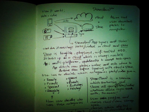 Sketchbook, ideas, concepts, interaction, clouds, stones, users, apps, brands, etc.