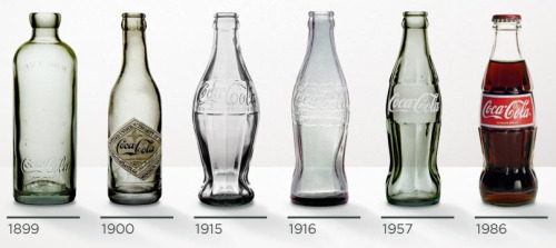 Cocal Cola bottle design from 1899 onwards. Which one is your favourite?